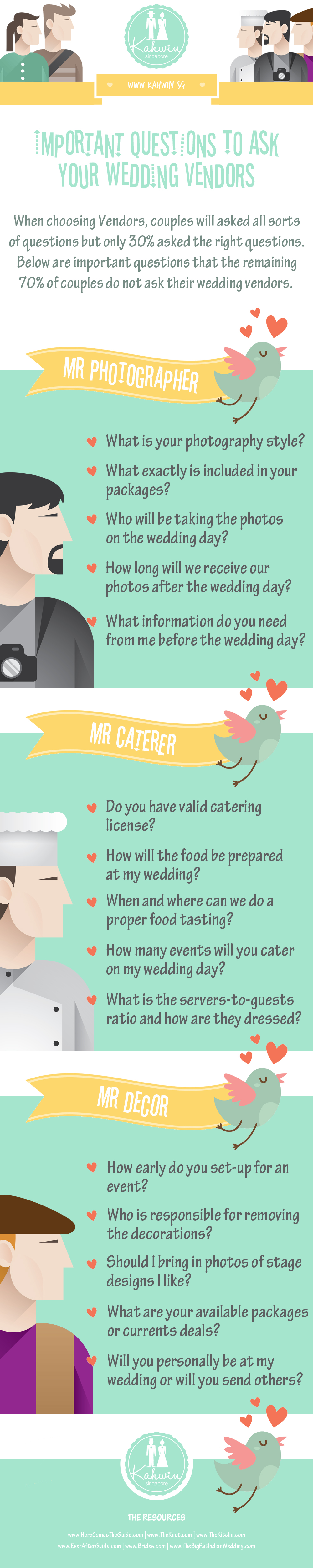 Malay Wedding Vendors Questions
